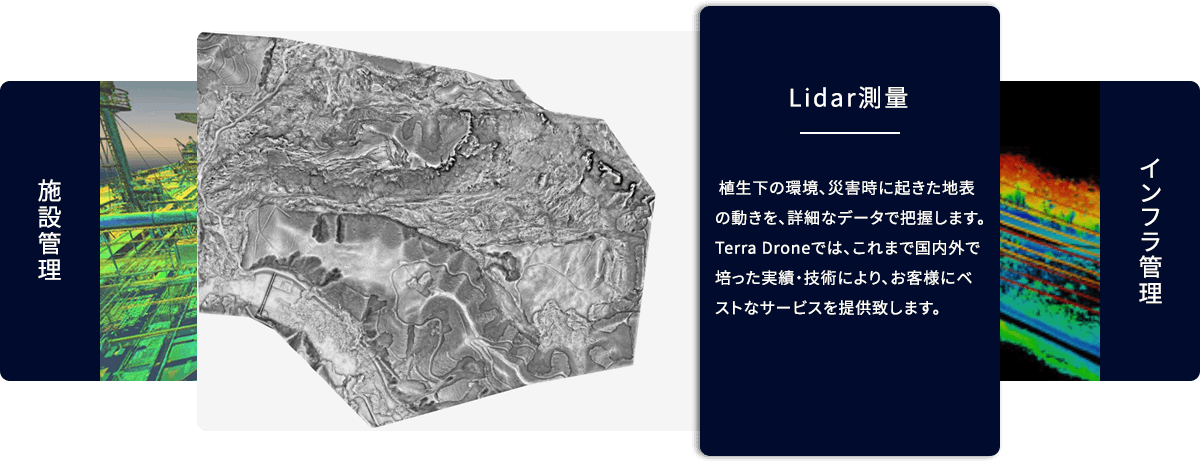 Lidar測量